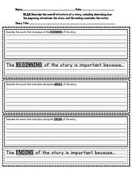 Beginning, Middle and End Graphic Organizer
