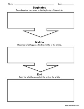 Beginning, Middle and End Graphic Organizer Pack