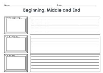 Beginning, Middle and End Graphic Organizers