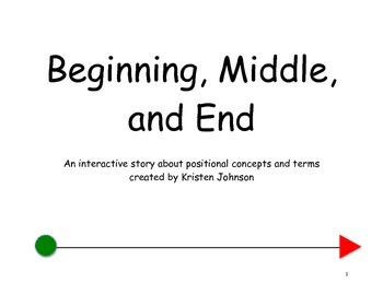 Beginning, Middle, and End Interactive Book