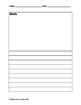 Beginning, Middle, and End Story Organizer