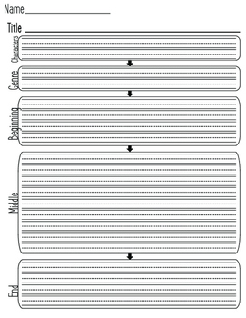 Beginning, Middle and End Worksheet- With Lines