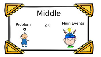 Beginning, Middle, and Ending Anchor Charts/Visuals