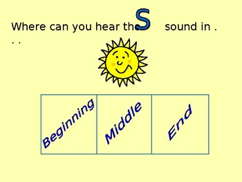 Beginning, Middle or End Sound - Where can you you hear ...??