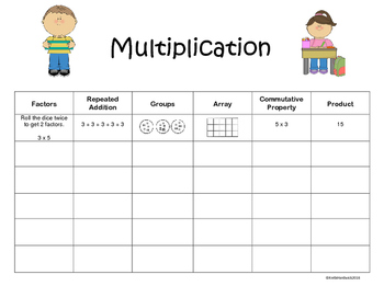 Beginning Multiplication Dice Game FREEBIE