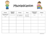 Beginning Multiplication Dice Game FREEBIE