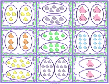 Beginning Multiplication with my Peeps!