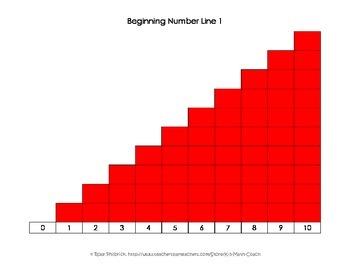 Beginning Number Line