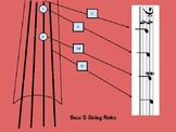 Beginning Orchestra- Bass Visual