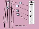 Beginning Orchestra- Violin Visual