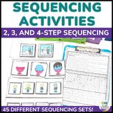 Beginning Picture Sequencing: Discrete Trials & Independen