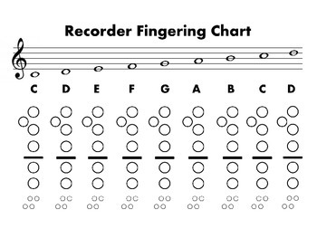 Beginning Recorder Fingering Chart