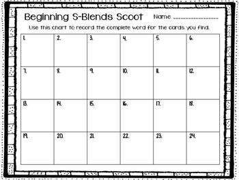 Beginning S-Blends Write the Room