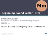 Beginning Sound Letter: Mm
