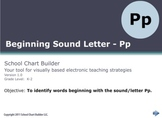 Beginning Sound Letter: Pp
