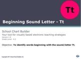 Beginning Sound Letter: Tt