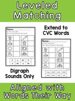 Digraph Matching No Prep