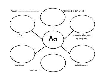 Beginning Sound Word Webs