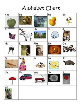 Beginning Sounds Alphabet Chart