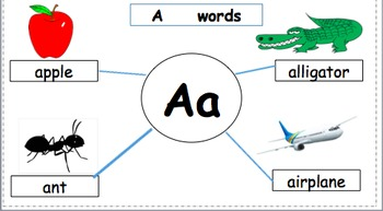 Beginning Sounds Graphic Organizer