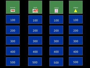 Beginning Sounds Jeopardy