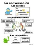 Beginning Spanish Conversation PICTURE Notes