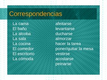 Beginning Spanish Review Powerpoint 2