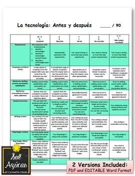 Spanish Project - Mi Tecnología Favorita Antes y Ahora - Technology & Preterite