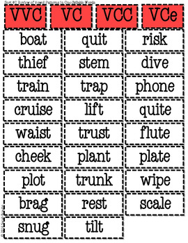 Beginning Syllables and Affixes Word Work Bundle