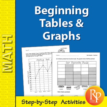 Beginning Tables & Graphs