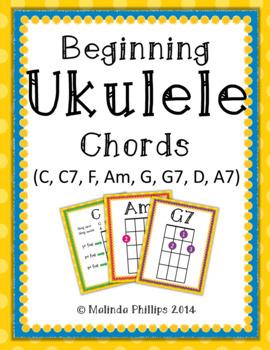 photo regarding Printable Ukulele Chord Chart known as Starting Ukulele Chord Charts: C, C7, F, Am, G, G7, D, A7