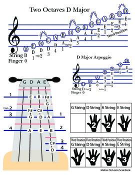 Violin Scale Book
