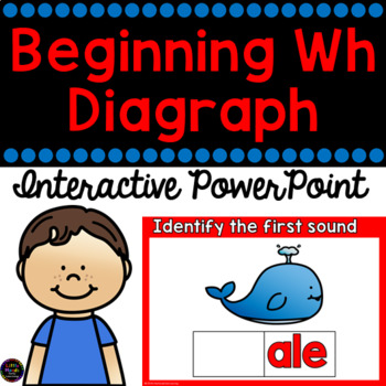 Beginning Wh Diagraph - Interactive PowerPoint