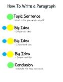 Beginning Write Tools Visual