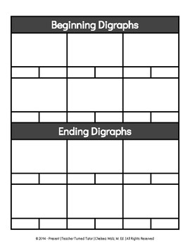 Beginning and Ending Digraphs Charts