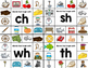 Beginning and Ending Digraphs Clip Arounds