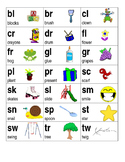 Beginning blends student printable and teaching posters