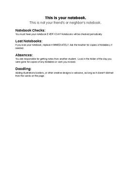 Beginning of Interactive Notebook Template