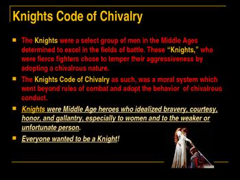 Beginning of School - Classroom Behavior - The Knights Code
