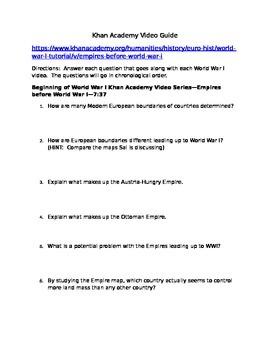 Beginning of WWI--Khan Academy Video Guide