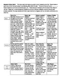 Beginning of Year Choice Board for Homework
