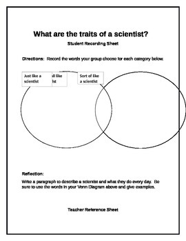 Beginning of Year - Traits of Scientists Lesson & Writing Activity!