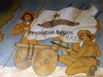 Beginning of the Texas Revolution