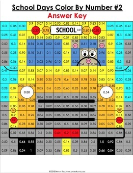 4th Grade Place Value & Operations Skills {5th Grade Back to School Math Review}
