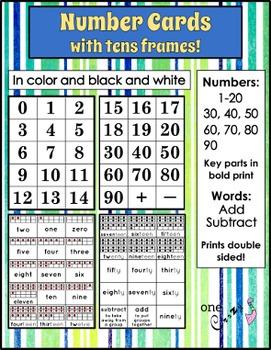 Number Cards - Tens Frame