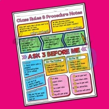 Classroom Management Rules & Procedure Lesson