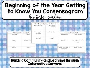 Beginning of the Year Consensogram (Visual Survey!)- EDITABLE!