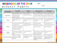 Beginning of the Year Math Review Choice Board – 2nd Grade