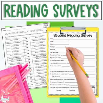 Reading Surveys for Students and Families- Get to know your students as readers