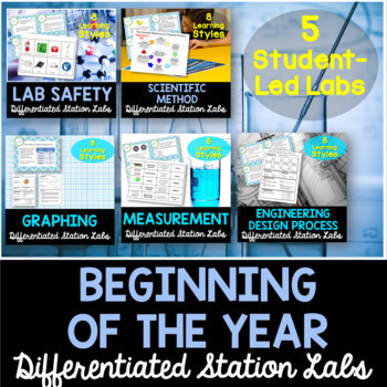 Beginning of the Year Student-Led Station Lab Bundle - Distance Learning